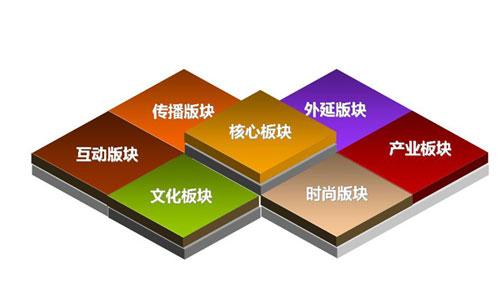 济南网站建设 网站建设 网站推广与网站营销